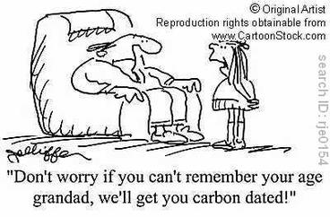 Science behind carbon dating